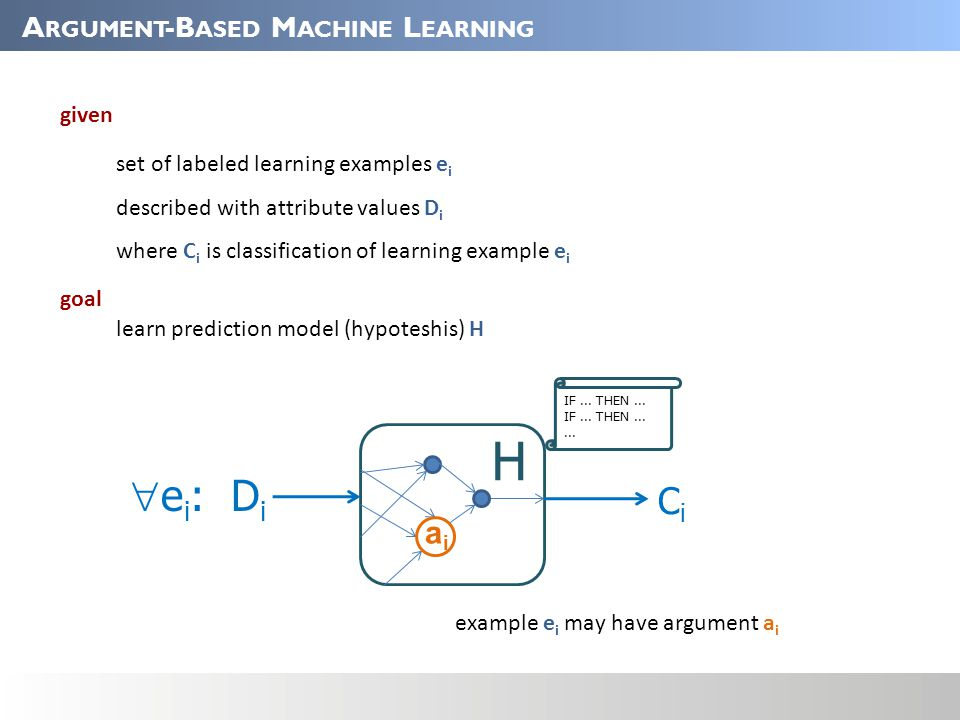 A RGUMENT -B ASED M ACHINE L EARNING given set of labeled learning examples e i described with attribute values D i where C i is classification of learning example e i goal learn prediction model (hypoteshis) H IF...
