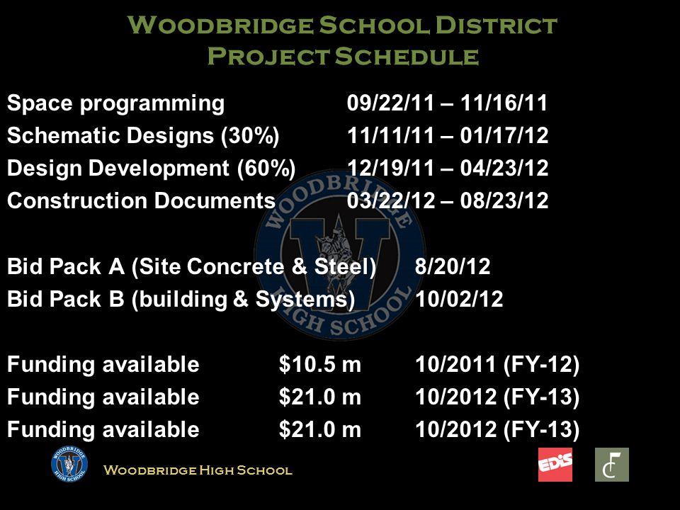 Woodbridge High School Woodbridge School District Project Schedule Space programming09/22/11 – 11/16/11 Schematic Designs (30%)11/11/11 – 01/17/12 Des
