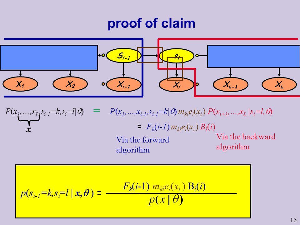 16 proof of claim P(x 1,…,x L,s i-1 =k,s i =l   ) = P(x 1,…,x i-1,s i-1 =k   ) m kl e l (x i ) P(x i+1,…,x L  s i =l,  ) = F k (i-1) m kl e l (x i ) B l (i) Via the forward algorithm Via the backward algorithm s1s1 s2s2 s L-1 sLsL X1X1 X2X2 X L-1 XLXL S i-1 X i-1 sisi XiXi x p(s i-1 =k,s i =l   x,  ) = F k (i-1) m kl e l (x i ) B l (i)
