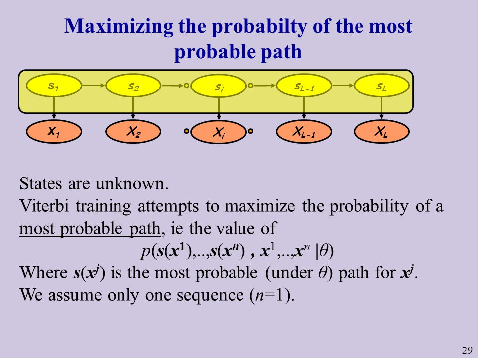 29 Maximizing the probabilty of the most probable path States are unknown.