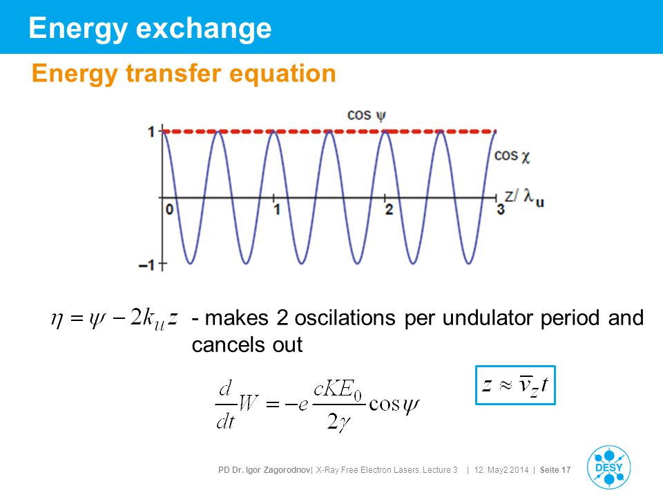PD Dr. Igor Zagorodnov| X-Ray Free Electron Lasers. Lecture 3 | 12. May2 2014 | Seite 17 Energy exchange Energy transfer equation - makes 2 oscilation