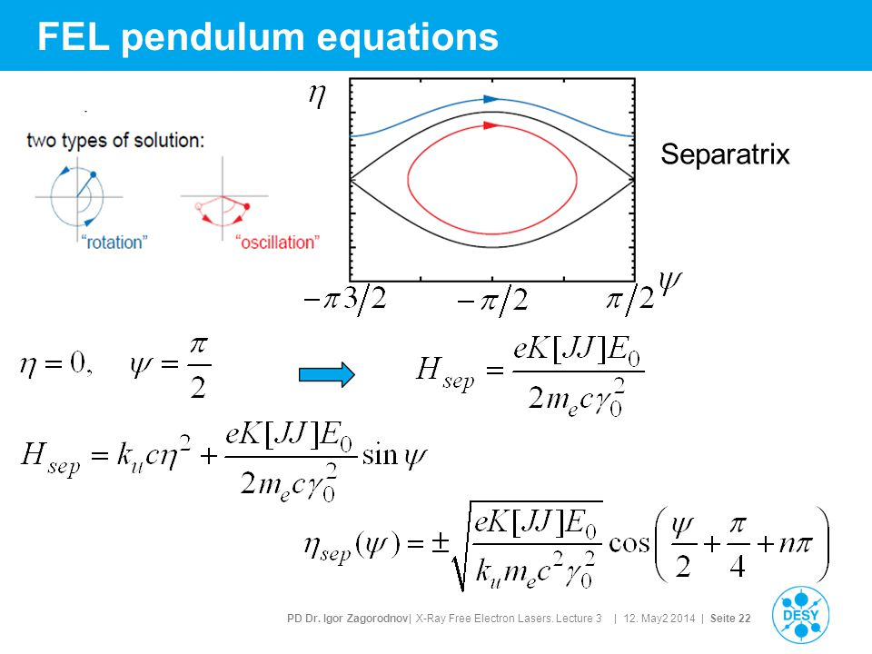 PD Dr. Igor Zagorodnov| X-Ray Free Electron Lasers. Lecture 3 | 12. May2 2014 | Seite 22 FEL pendulum equations Separatrix