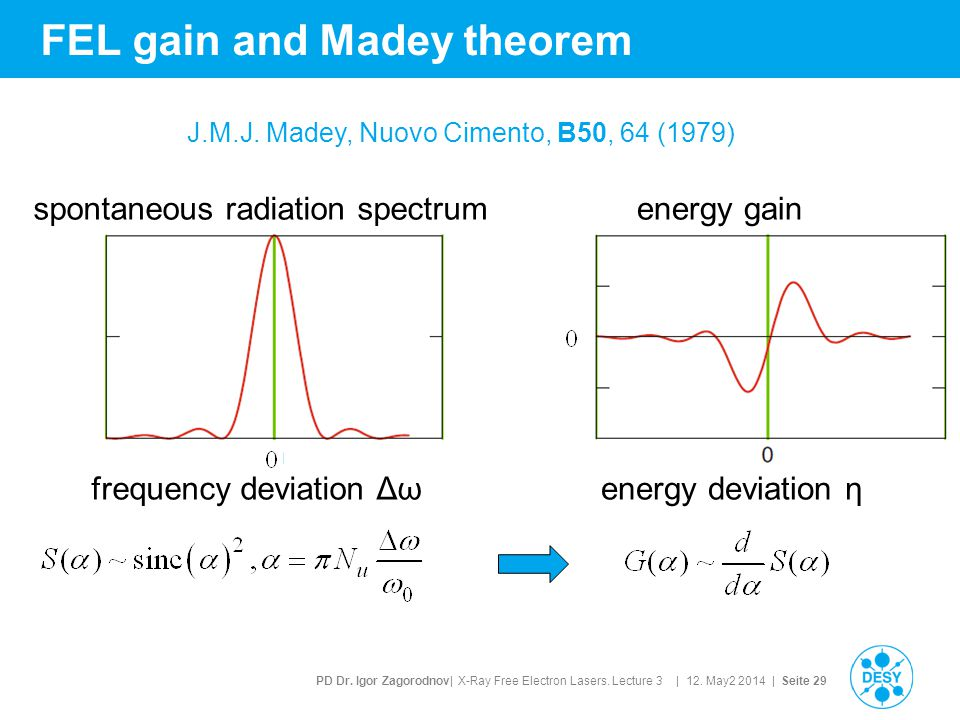 PD Dr. Igor Zagorodnov| X-Ray Free Electron Lasers. Lecture 3 | 12. May2 2014 | Seite 29 FEL gain and Madey theorem J.M.J. Madey, Nuovo Cimento, B50,