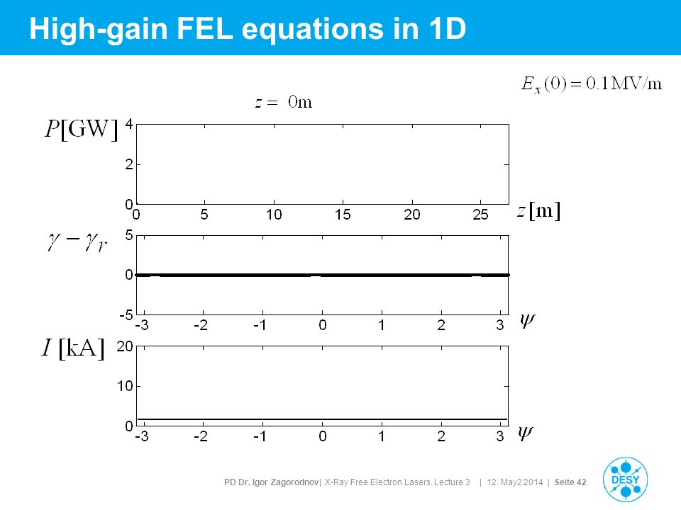 PD Dr. Igor Zagorodnov| X-Ray Free Electron Lasers. Lecture 3 | 12. May2 2014 | Seite 42 High-gain FEL equations in 1D