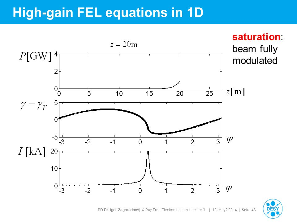 PD Dr. Igor Zagorodnov| X-Ray Free Electron Lasers. Lecture 3 | 12. May2 2014 | Seite 43 High-gain FEL equations in 1D saturation: beam fully modulate