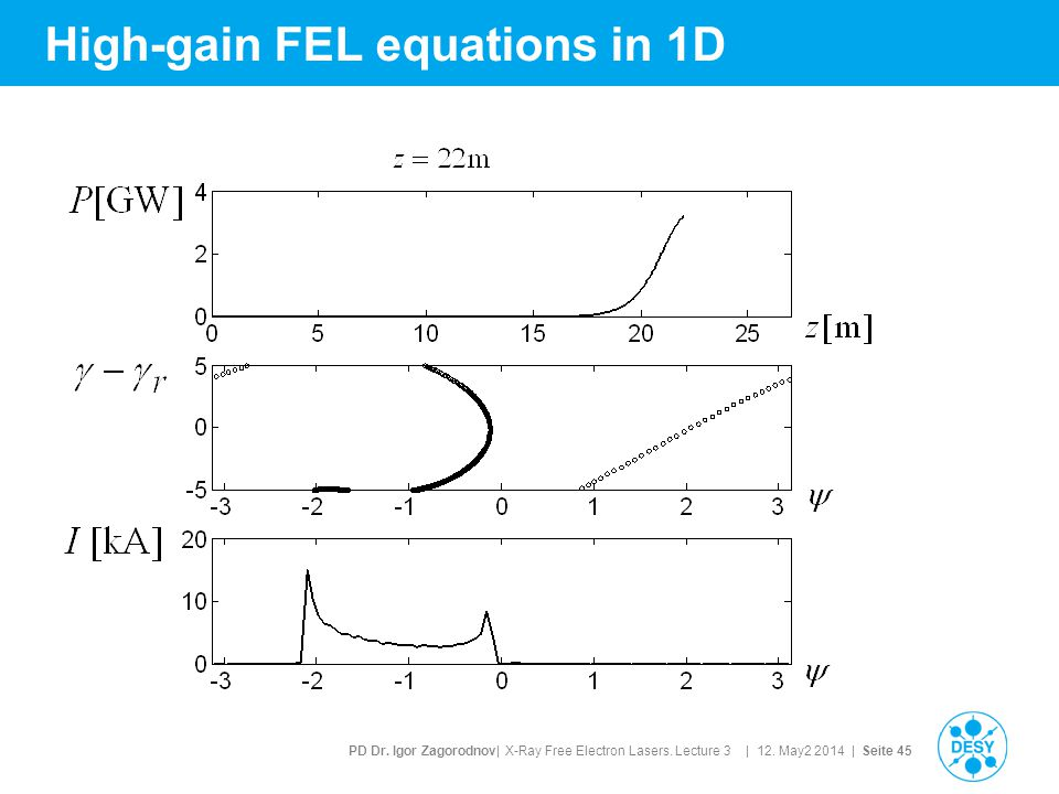 PD Dr. Igor Zagorodnov| X-Ray Free Electron Lasers. Lecture 3 | 12. May2 2014 | Seite 45 High-gain FEL equations in 1D