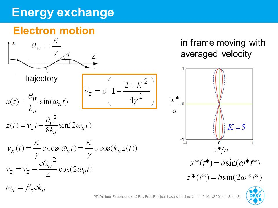 PD Dr. Igor Zagorodnov| X-Ray Free Electron Lasers. Lecture 3 | 12. May2 2014 | Seite 8 Energy exchange in frame moving with averaged velocity traject