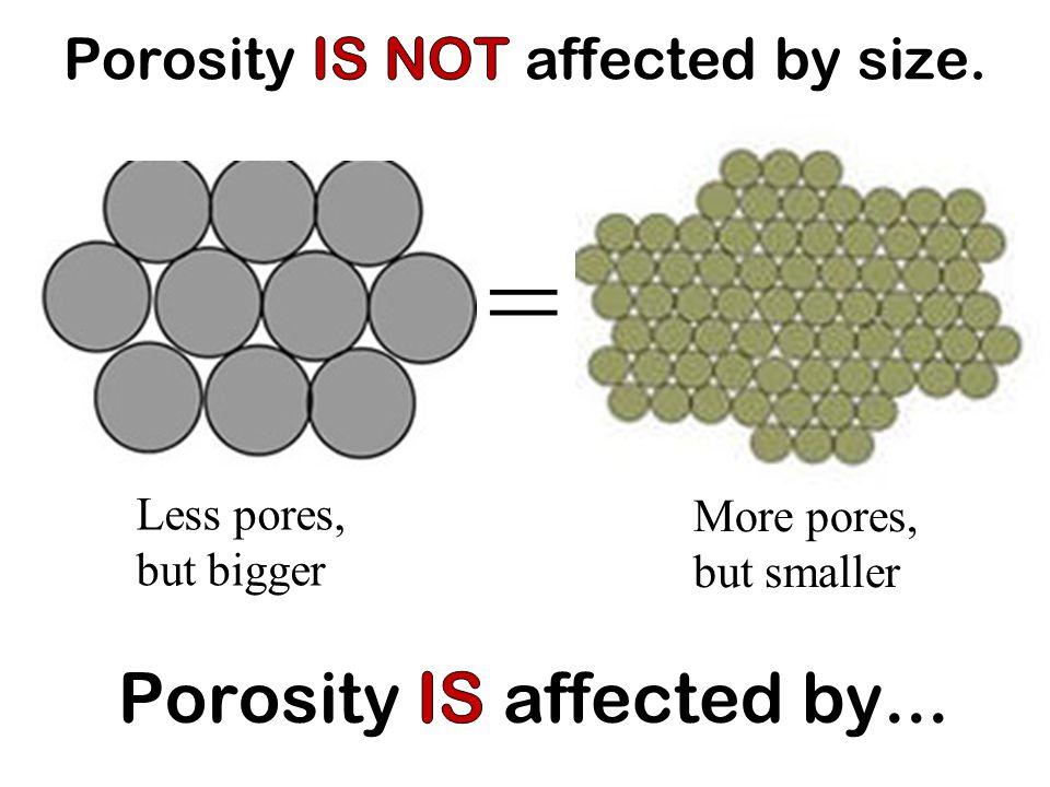 Less pores, but bigger = More pores, but smaller