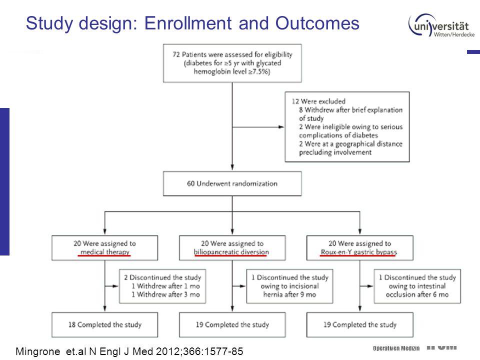 Institut für Forschung in der Operativen Medizin IFOM Study design: Enrollment and Outcomes Mingrone et.al N Engl J Med 2012;366:1577-85