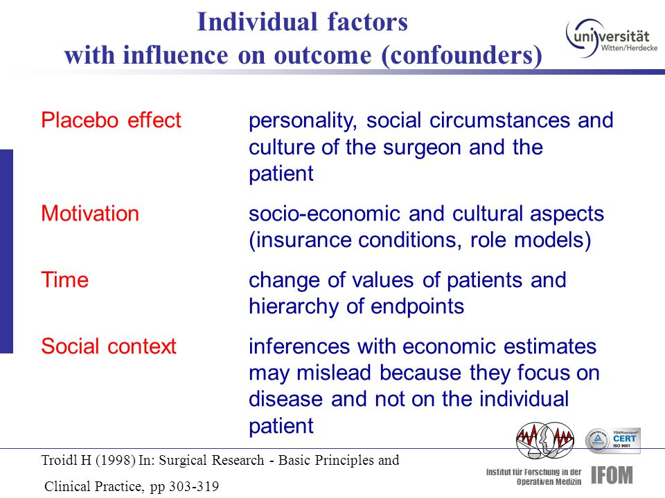 Institut für Forschung in der Operativen Medizin IFOM Individual factors with influence on outcome (confounders) Placebo effectpersonality, social circumstances and culture of the surgeon and the patient Motivationsocio-economic and cultural aspects (insurance conditions, role models) Timechange of values of patients and hierarchy of endpoints Social contextinferences with economic estimates may mislead because they focus on disease and not on the individual patient Troidl H (1998) In: Surgical Research - Basic Principles and Clinical Practice, pp 303-319