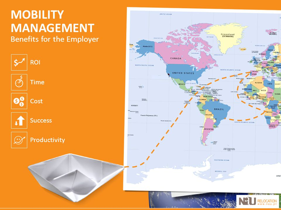 MOBILITY MANAGEMENT Benefits for the Employer ROI Productivity Time Cost Success