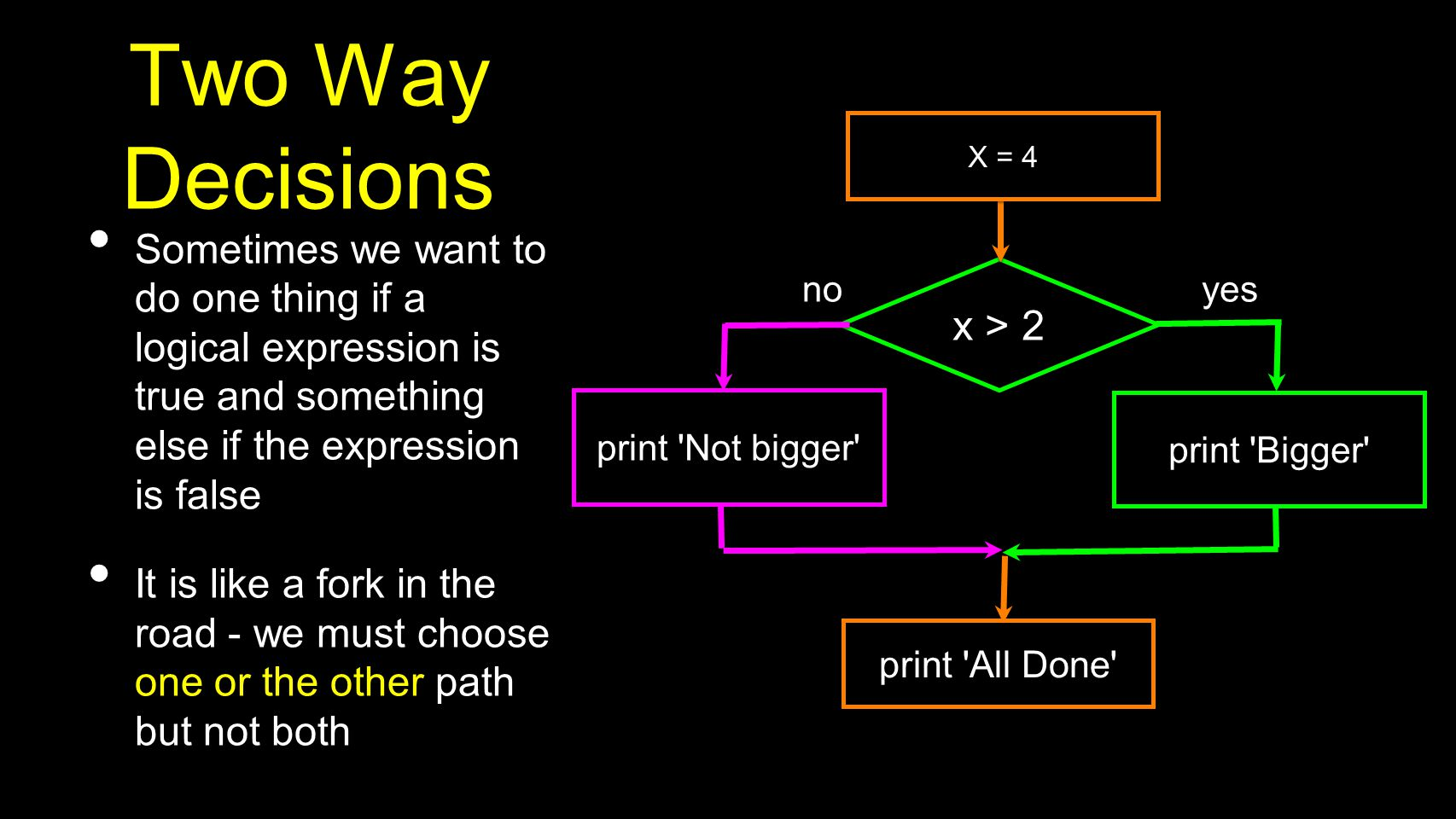 Two Way Decisions Sometimes we want to do one thing if a logical expression is true and something else if the expression is false It is like a fork in the road - we must choose one or the other path but not both x > 2 print Bigger yes no X = 4 print Not bigger print All Done