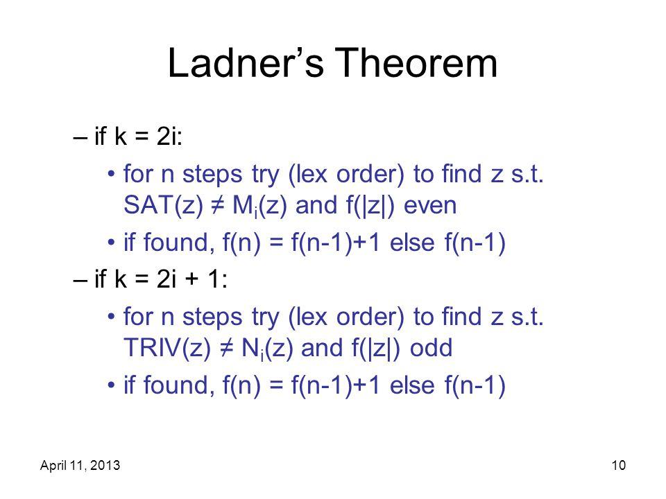 April 11, 201310 Ladner's Theorem –if k = 2i: for n steps try (lex order) to find z s.t. SAT(z) ≠ M i (z) and f(|z|) even if found, f(n) = f(n-1)+1 el