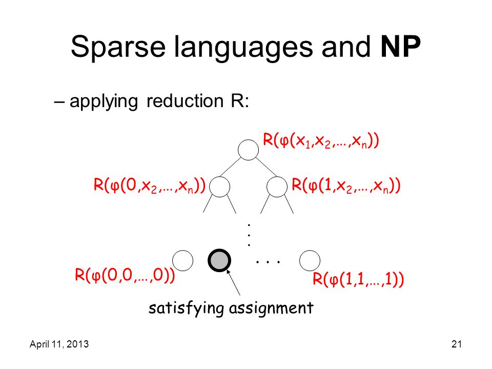 April 11, 201321 Sparse languages and NP –applying reduction R:... R(φ(x 1,x 2,…,x n )) R(φ(1,x 2,…,x n ))R(φ(0,x 2,…,x n )) R(φ(0,0,…,0)) R(φ(1,1,…,1