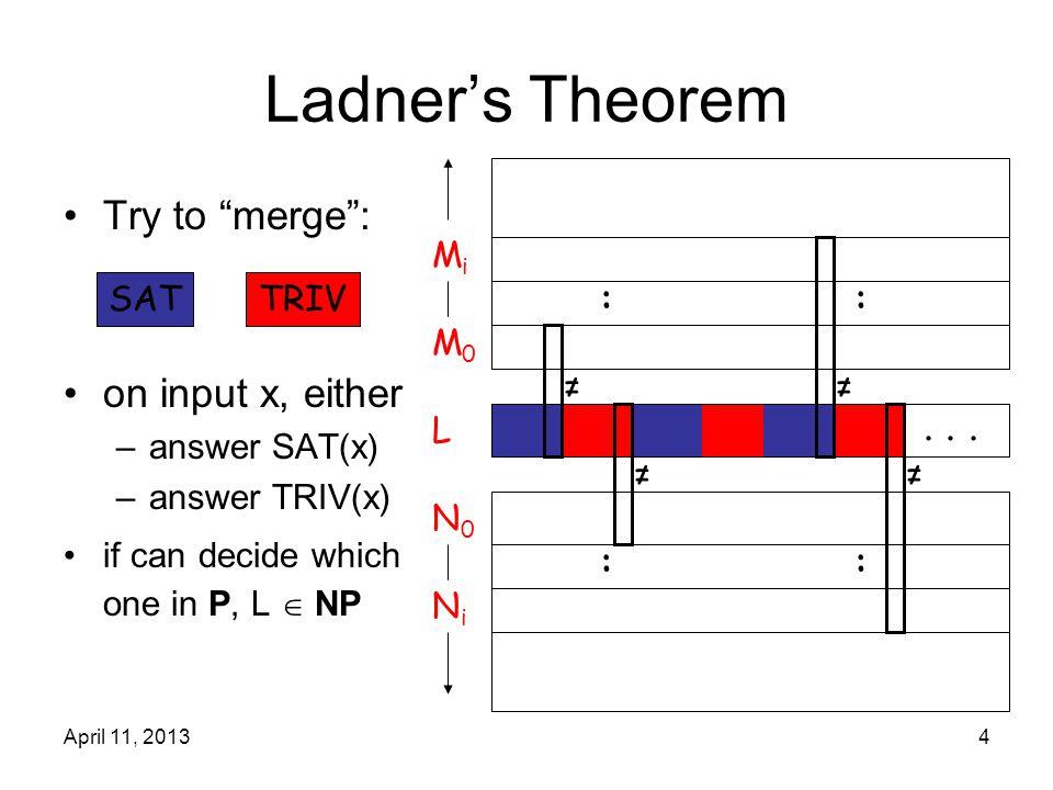 April 11, 201335 Proof of Theorem –input: G = (V, E), two nodes s and t –recursive algorithm: /* return true iff path from x to y of length at most 2 i */ PATH(x, y, i) if i = 0 return ( x = y or (x, y)  E ) /* base case */ for z in V if PATH(x, z, i-1) and PATH(z, y, i-1) return(true); return(false); end