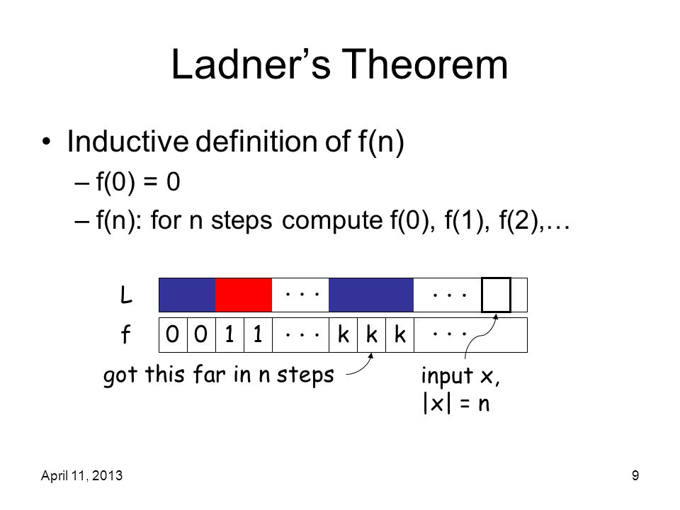April 11, 201340 I-S Theorem –want nondeterministic procedure using only O(log n) space with behavior: yes input no input q accept q reject q accept q reject t s t s