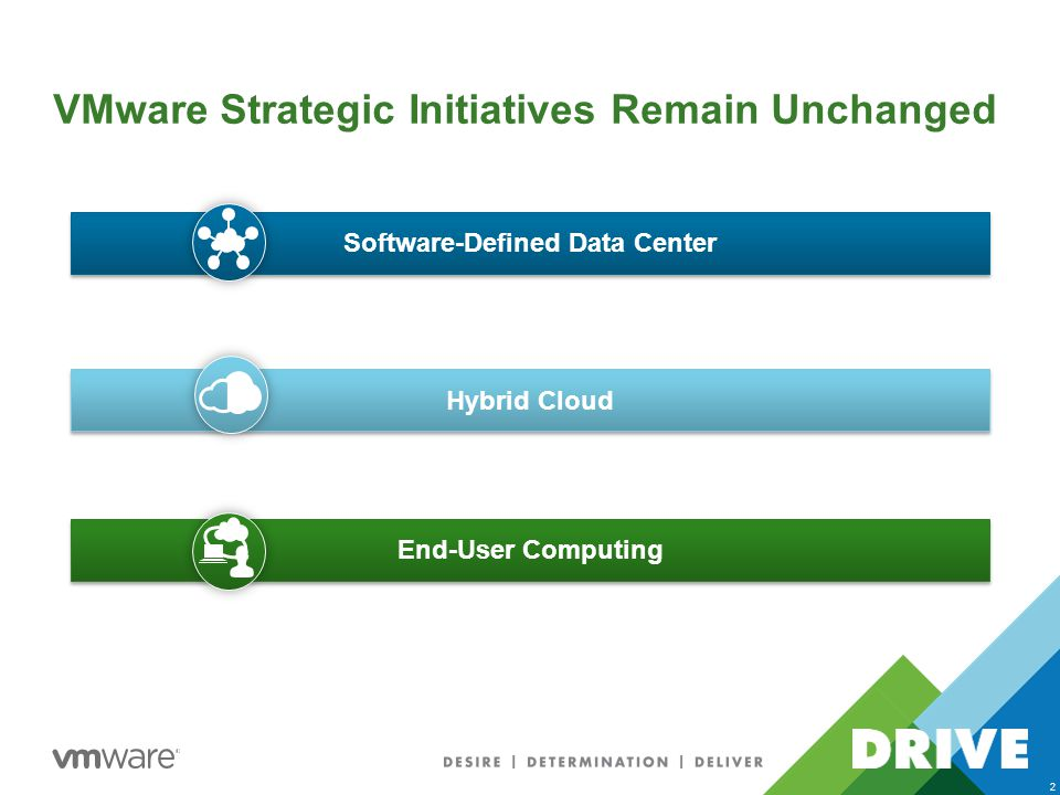 Hybrid Cloud VMware Strategic Initiatives Remain Unchanged 2 End-User Computing Software-Defined Data Center