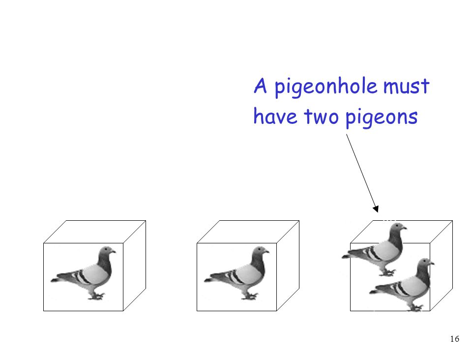 16 A pigeonhole must have two pigeons