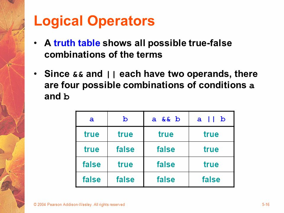 © 2004 Pearson Addison-Wesley. All rights reserved5-16 Logical Operators A truth table shows all possible true-false combinations of the terms Since &