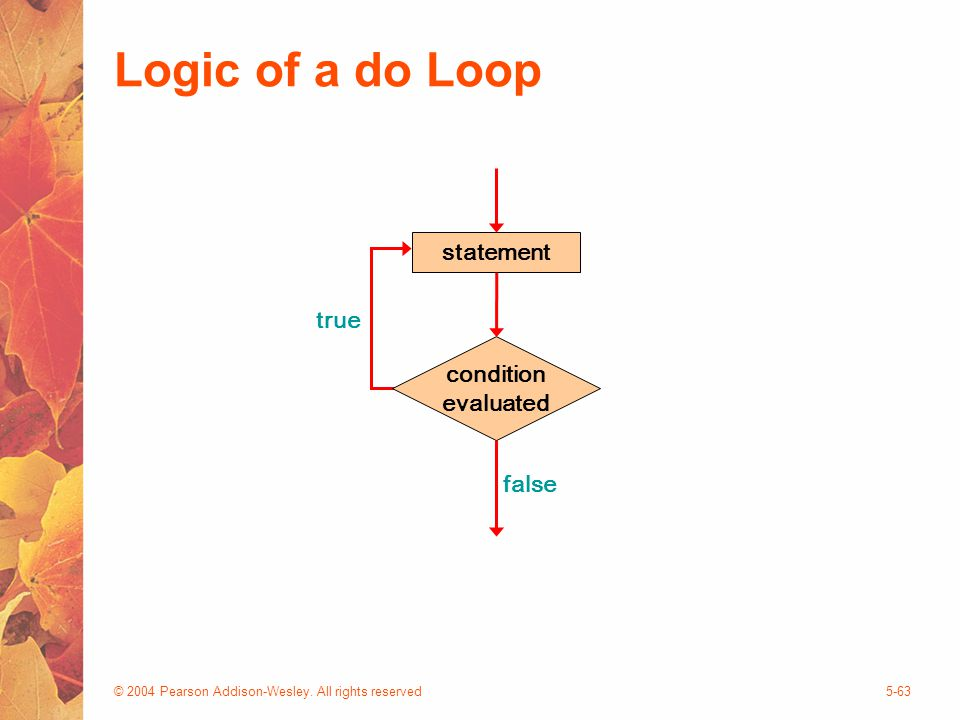 © 2004 Pearson Addison-Wesley. All rights reserved5-63 Logic of a do Loop true condition evaluated statement false