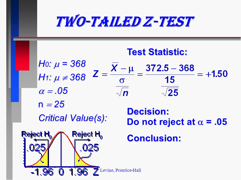 Levine, Prentice-Hall Two-tailed z-test H 0 :  = 368 H 1 :   368  .05 n  25 Critical Value(s): Test Statistic: Decision:Conclusion: Do not reject at  =.05