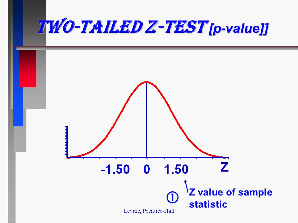 Levine, Prentice-Hall Two-tailed z-test [p-value]] Z value of sample statistic 