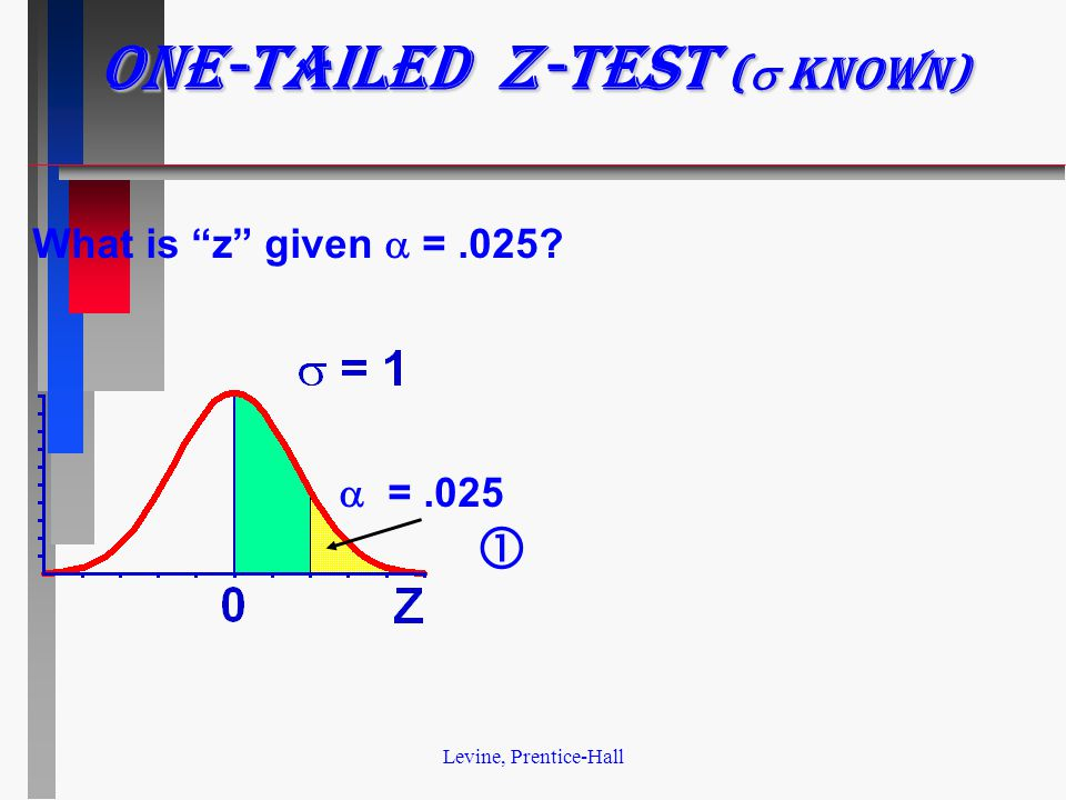 Levine, Prentice-Hall One-tailed z-test (  known) What is z given  =.025?  =.025 
