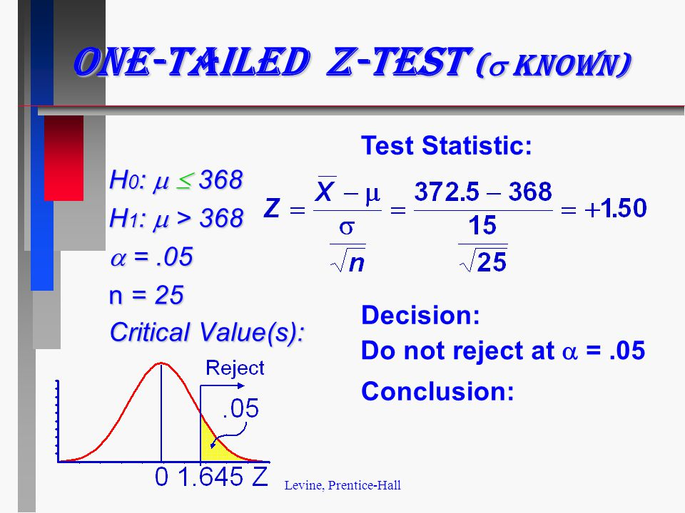 Levine, Prentice-Hall One-tailed z-test (  known) H 0 :   368 H 1 :  > 368  =.05 n = 25 Critical Value(s): Test Statistic: Decision: Conclusion: Do not reject at  =.05