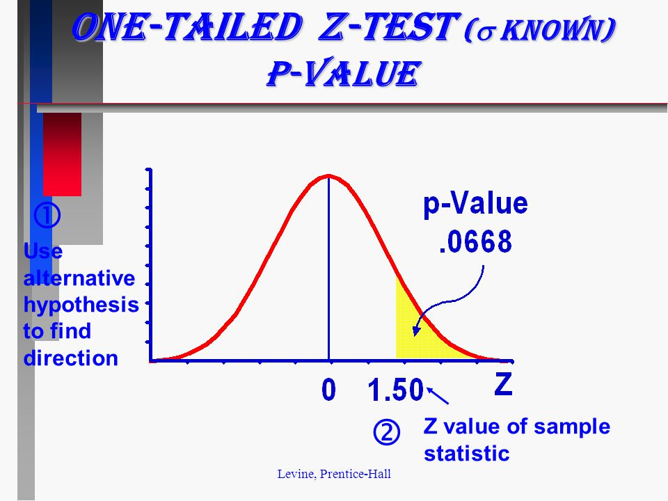 Levine, Prentice-Hall One-tailed z-test (  known) p-value Z value of sample statistic Use alternative hypothesis to find direction  