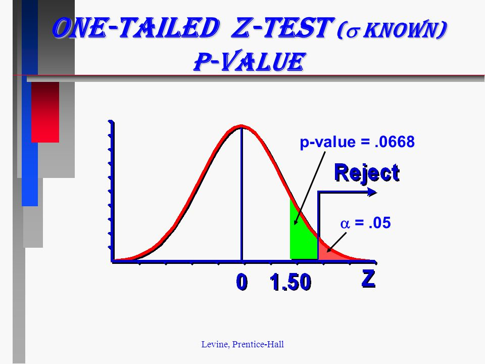 Levine, Prentice-Hall One-tailed z-test (  known) p-value p-value =.0668  =.05