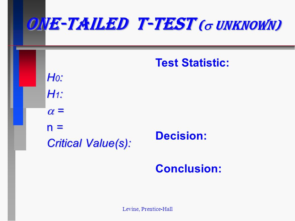 Levine, Prentice-Hall H 0 : H 1 :  = n = Critical Value(s): Test Statistic: Decision: Conclusion: One-tailed t-test (  unknown)
