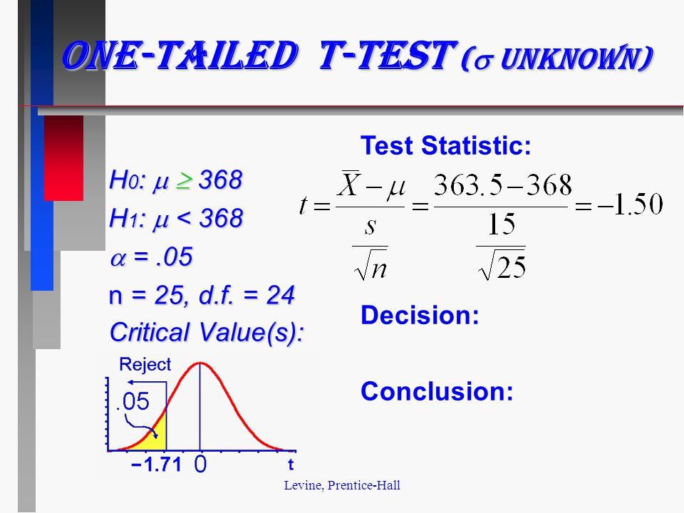 Levine, Prentice-Hall H 0 :   368 H 1 :  < 368  =.05 n = 25, d.f. = 24 Critical Value(s): Test Statistic: Decision: Conclusion: One-tailed t-test