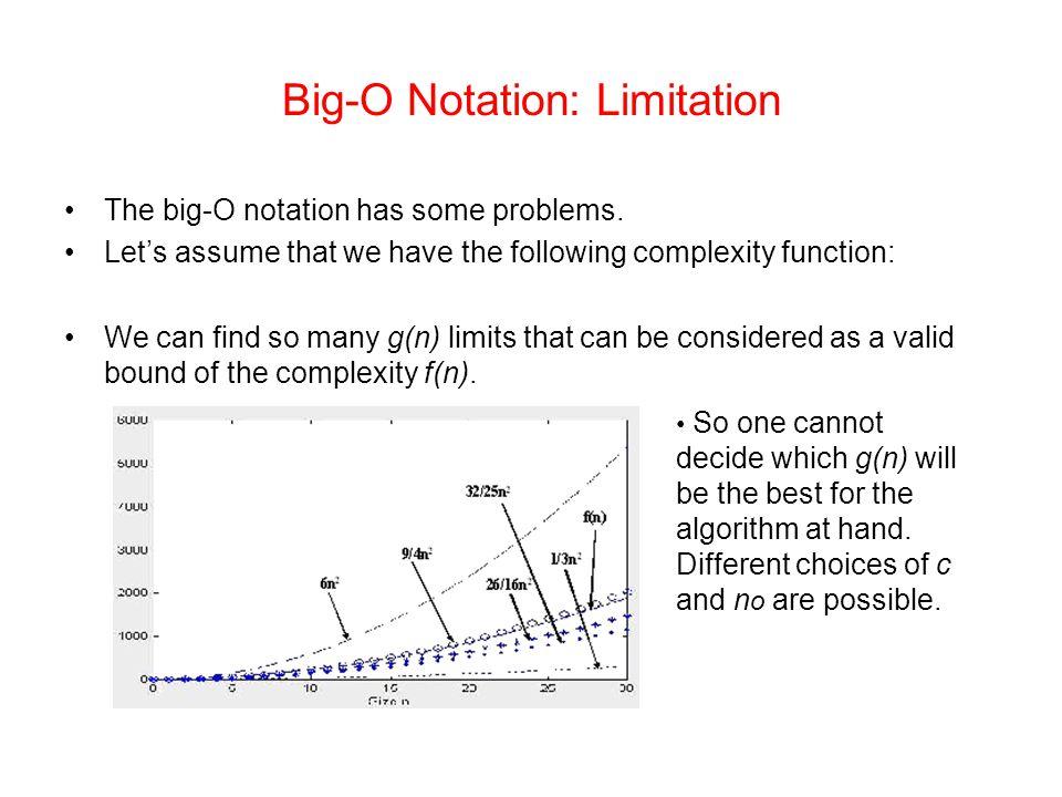 Big-O Notation: Limitation The big-O notation has some problems.