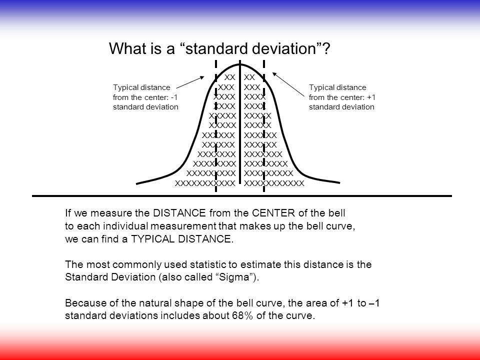 "What is a ""standard deviation""? If we measure the DISTANCE from the CENTER of the bell to each individual measurement that makes up the bell curve, we"