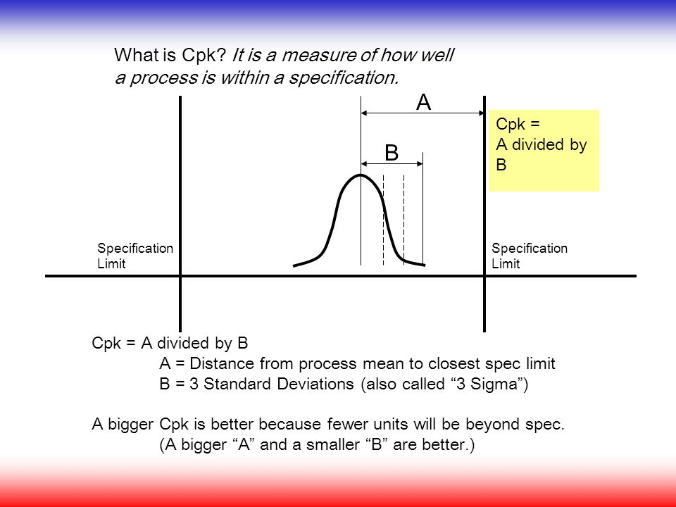 A B What is Cpk? It is a measure of how well a process is within a specification. Cpk = A divided by B A = Distance from process mean to closest spec