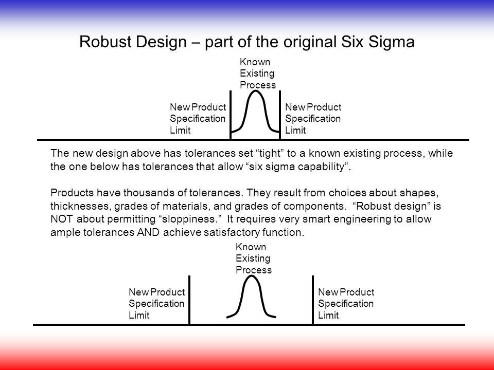 "Robust Design – part of the original Six Sigma The new design above has tolerances set ""tight"" to a known existing process, while the one below has to"