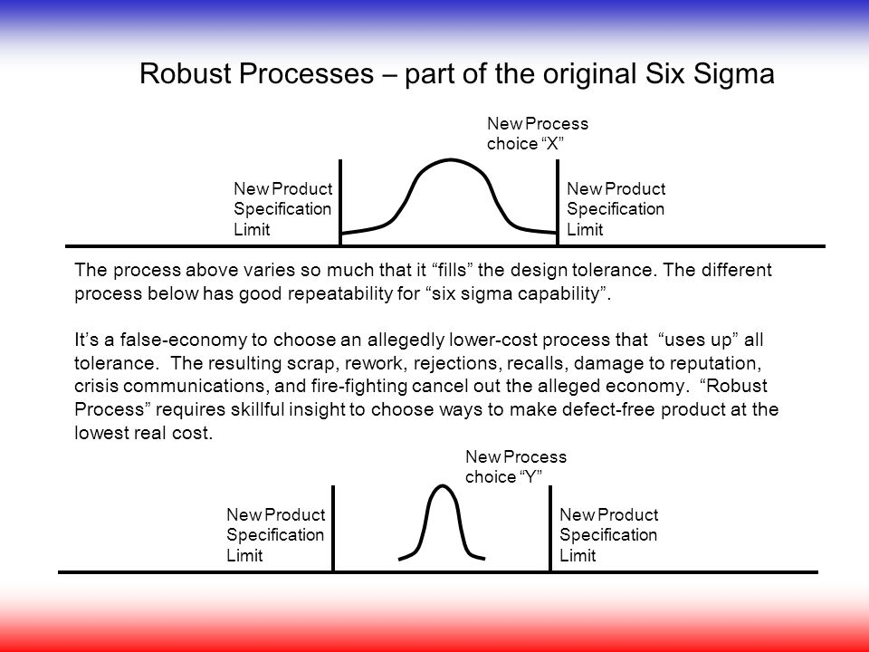 "Robust Processes – part of the original Six Sigma The process above varies so much that it ""fills"" the design tolerance. The different process below h"
