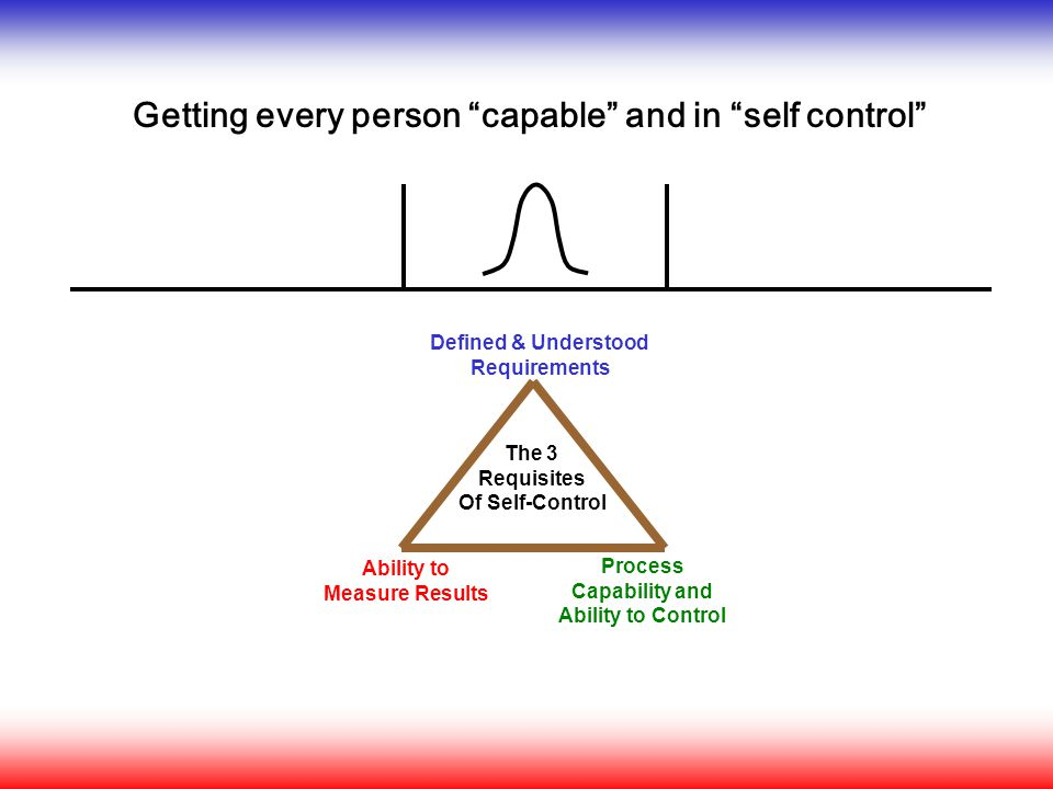 "Getting every person ""capable"" and in ""self control"" Defined & Understood Requirements Ability to Measure Results Process Capability and Ability to Co"