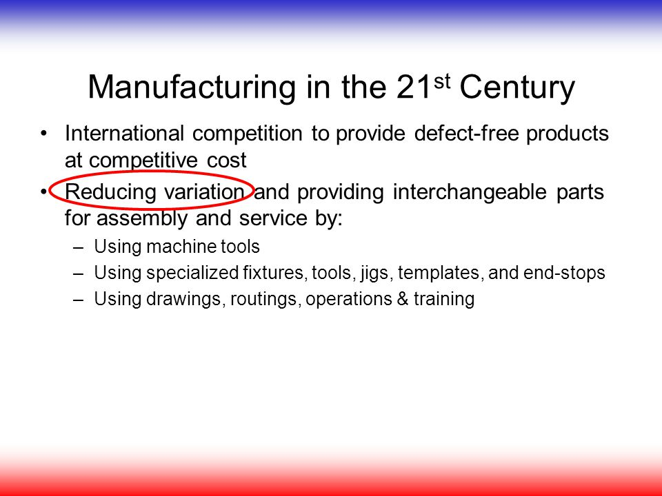 Manufacturing in the 21 st Century International competition to provide defect-free products at competitive cost Reducing variation and providing inte