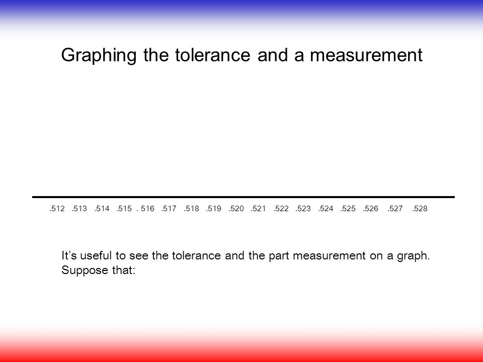 Graphing the tolerance and a measurement It's useful to see the tolerance and the part measurement on a graph. Suppose that:.512.513.514.515. 516.517.