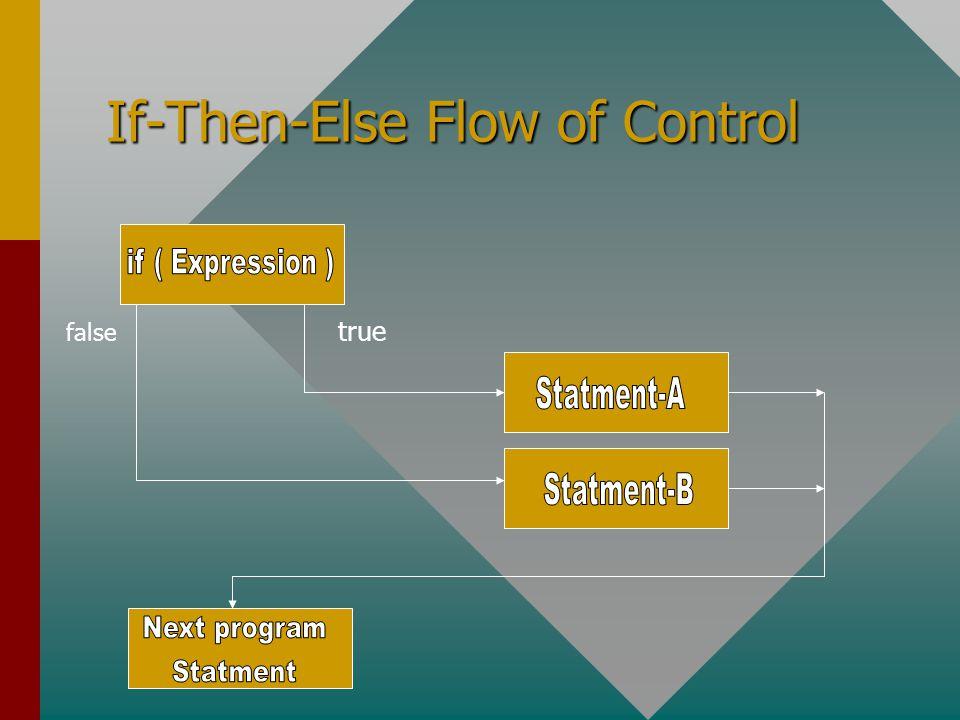 If-Then-Else Flow of Control false true