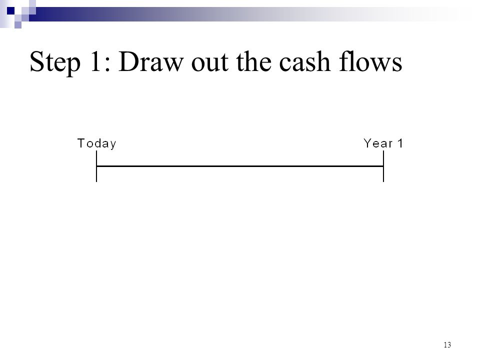 13 Step 1: Draw out the cash flows