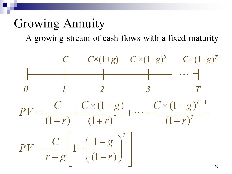 70 Growing Annuity A growing stream of cash flows with a fixed maturity 0 1 C 2 C×(1+g) 3 C ×(1+g) 2 T C×(1+g) T-1