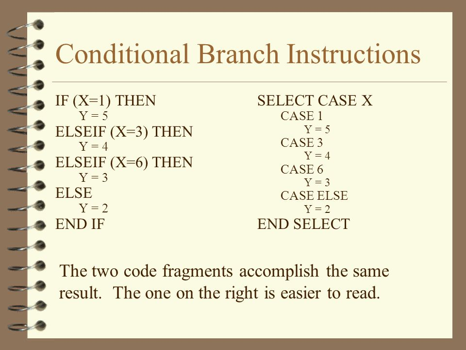 Conditional Branch Instructions IF (X=1) THEN Y = 5 ELSEIF (X=3) THEN Y = 4 ELSEIF (X=6) THEN Y = 3 ELSE Y = 2 END IF SELECT CASE X CASE 1 Y = 5 CASE 3 Y = 4 CASE 6 Y = 3 CASE ELSE Y = 2 END SELECT The two code fragments accomplish the same result.