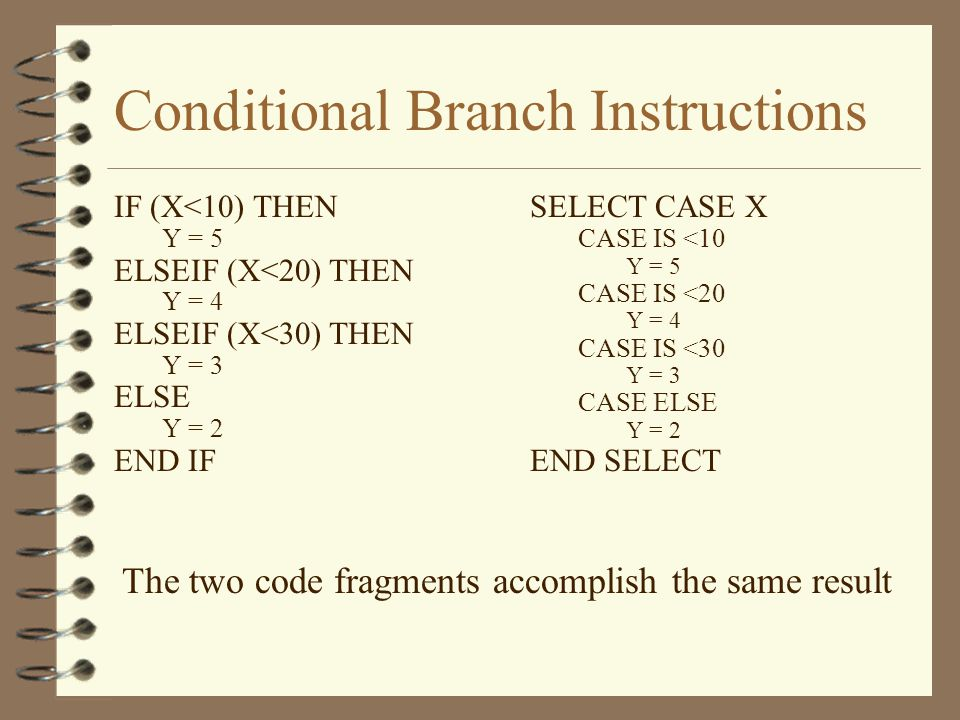 Conditional Branch Instructions IF (X<10) THEN Y = 5 ELSEIF (X<20) THEN Y = 4 ELSEIF (X<30) THEN Y = 3 ELSE Y = 2 END IF SELECT CASE X CASE IS <10 Y = 5 CASE IS <20 Y = 4 CASE IS <30 Y = 3 CASE ELSE Y = 2 END SELECT The two code fragments accomplish the same result