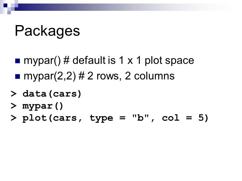 Packages mypar() # default is 1 x 1 plot space mypar(2,2) # 2 rows, 2 columns > data(cars) > mypar() > plot(cars, type = b , col = 5)