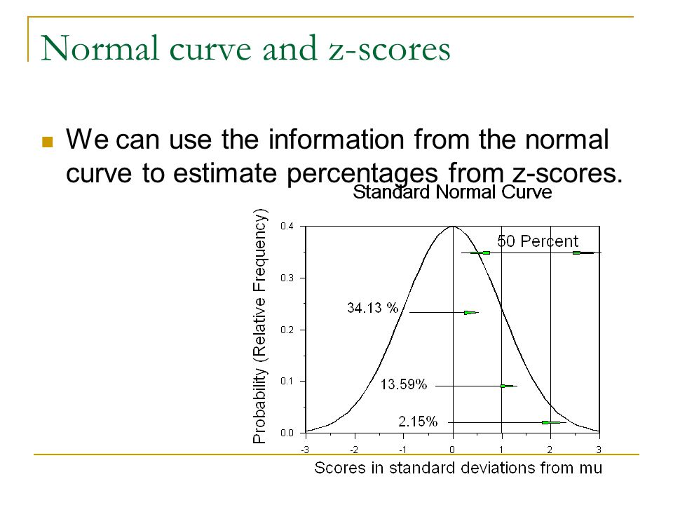 Normal curve and z-scores We can use the information from the normal curve to estimate percentages from z-scores.