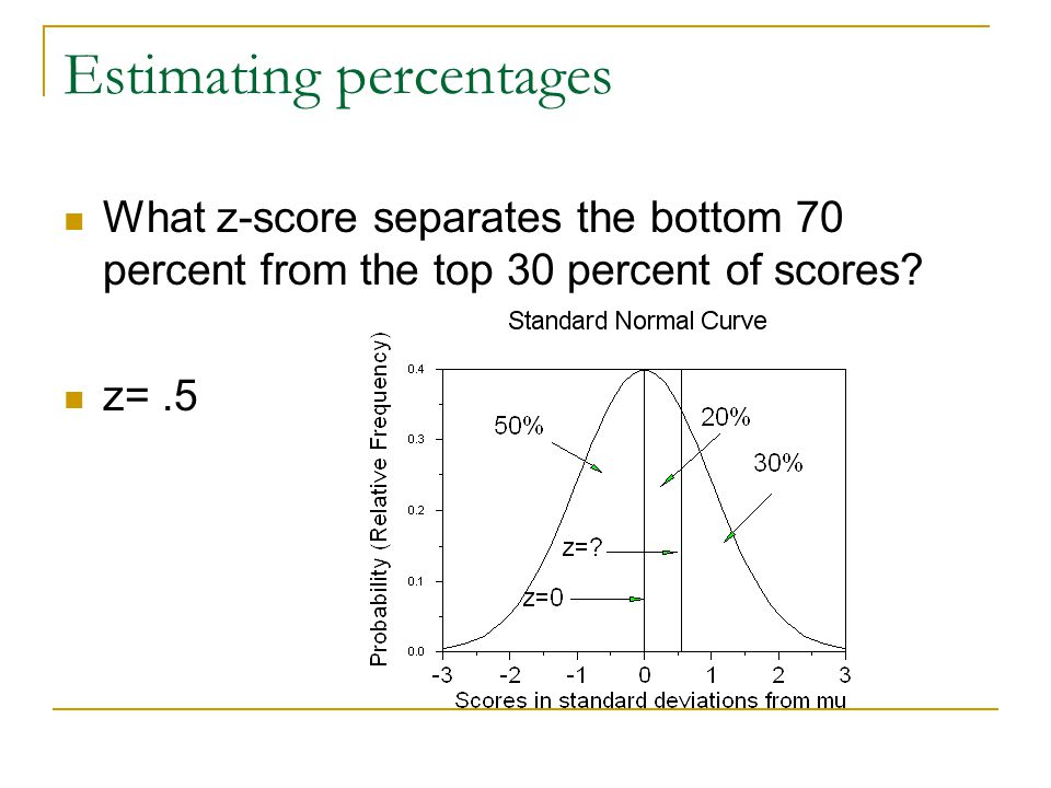 Estimating percentages What z-score separates the bottom 70 percent from the top 30 percent of scores.