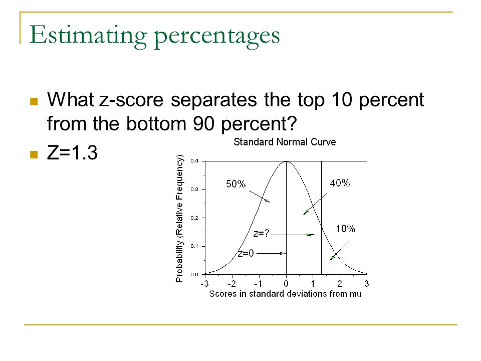 Estimating percentages What z-score separates the top 10 percent from the bottom 90 percent Z=1.3