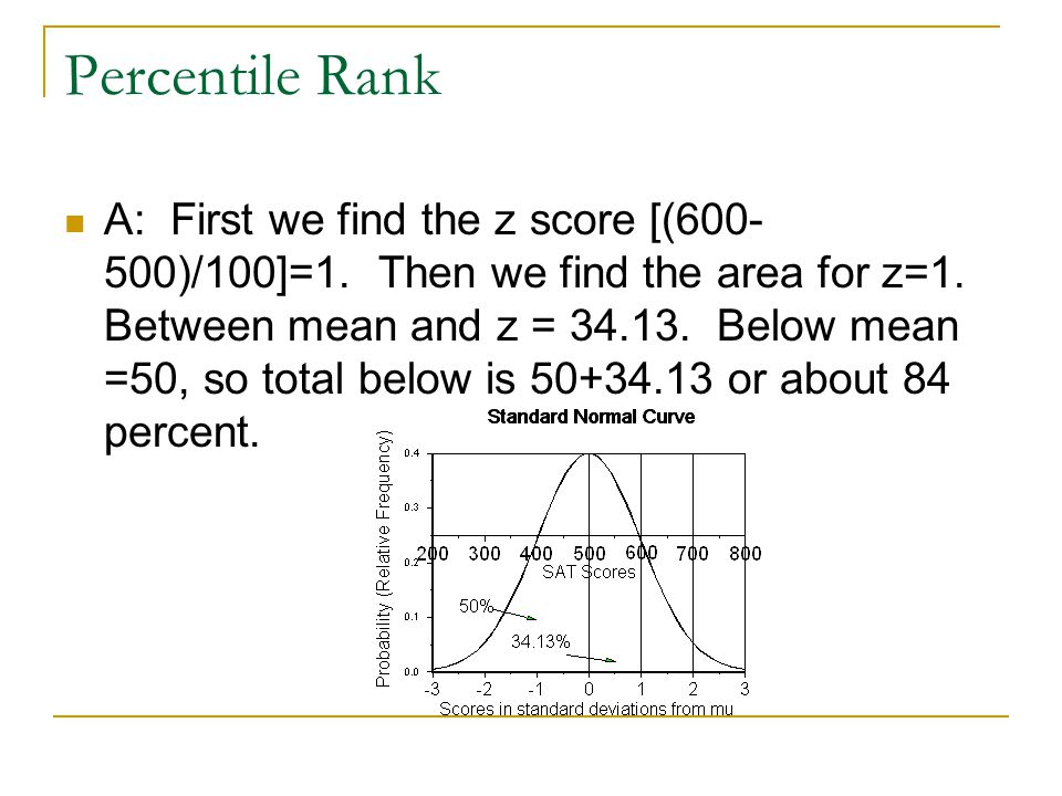 Percentile Rank A: First we find the z score [(600- 500)/100]=1.